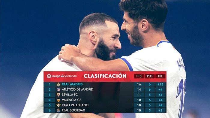Hasil, Klasemen, Top Skor Spanyol Setelah Real Madrid Menang, Karim Benzema 8 Gol
