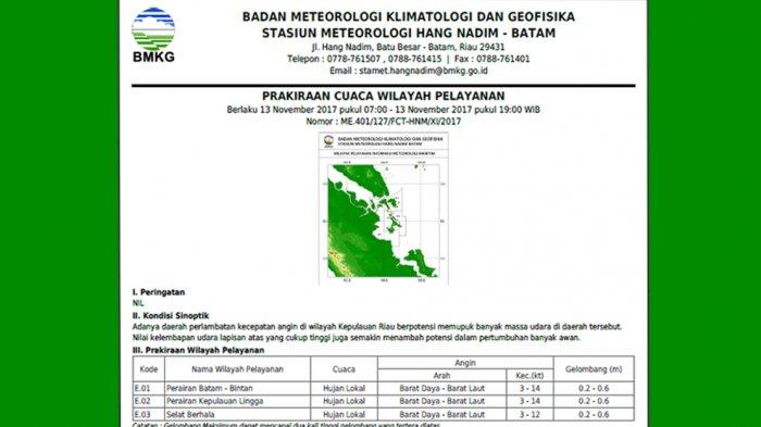 Selain Hujan, Waspadai Angin Kencang dengan Kecepatan Hingga 14 Knot di Wilayah Ini
