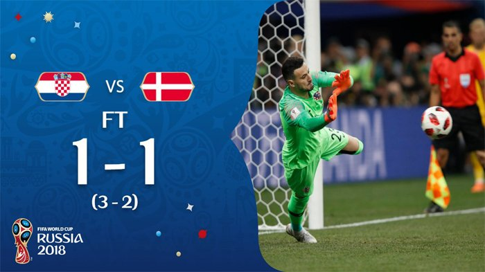 Hasil Kroasia vs Denmark - Drama Adu Penalti Antar Luka Modric dkk ke Perempat Final