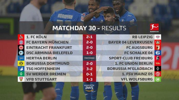 Hasil, Klasemen, Top Skor Liga Jerman Setelah Munchen Menang, RB Leipzig Kalah, Lewandowski 35 Gol