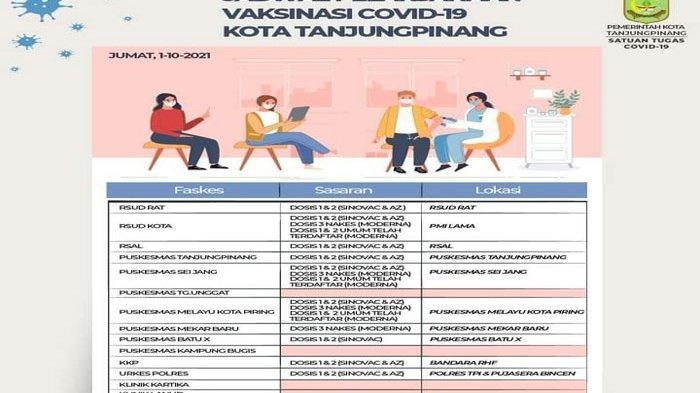 11 Lokasi Vaksinasi Corona di Tanjung Pinang, Stok Vaksin 23.612 Vial