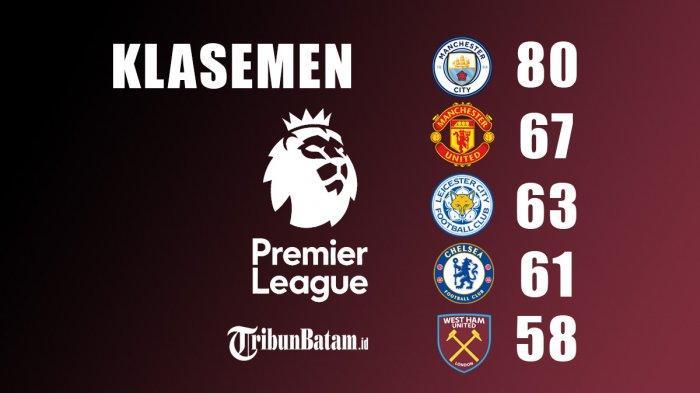 Hasil, Klasemen, Top Skor Liga Inggris Setelah West Ham Menang, Wolves Imbang, Harry Kane 21 Gol