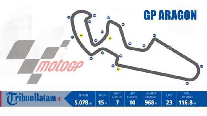 Jadwal MotoGP Aragon Jumat Siang Pukul 14.55 WIB FP1, 2 Juara Dunia Absen
