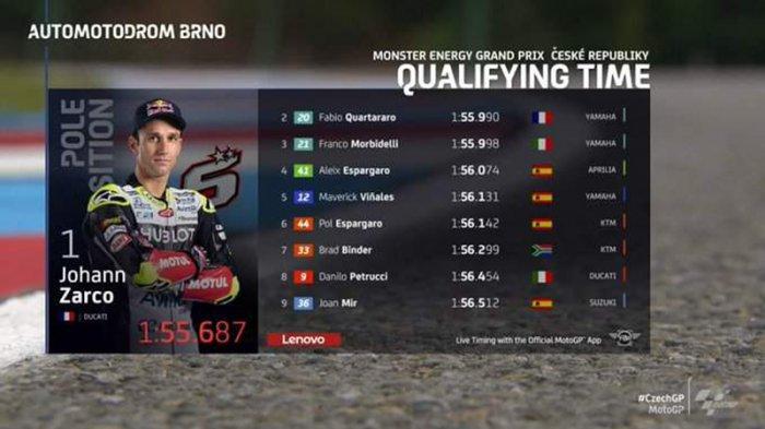 Hasil Kualifikasi MotoGP Ceko, Kalahkan Quartararo, Johann Zarco Raih Pole Position, Rossi No 10