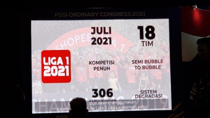 Kongres Tahunan PSSI, Rencana Liga 3 Kembali Digelar Juli 2021