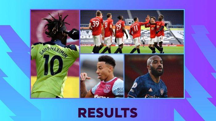 Hasil, Klasemen, Top Skor Liga Inggris Setelah Arsenal & MU Menang, Spurs Kalah, Harry Kane 19 Gol