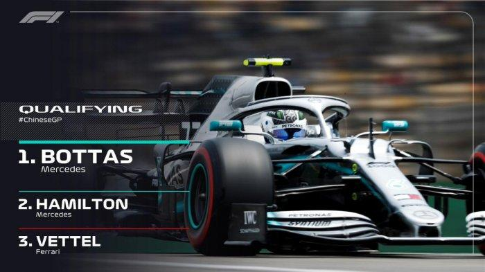 GP CHINA - Valtteri Bottas Pole Position di Balapan ke 1000 Formula 1, Hamilton-Vettela Nomor 2-3