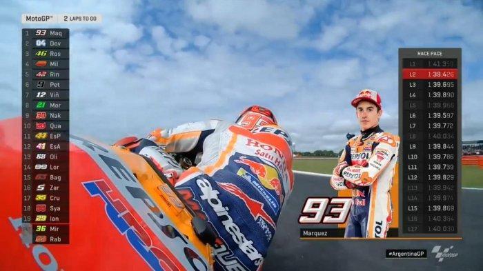 Hasil MotoGP Argentina, Marc Marquez Tampil Dominan dan Juara, Valentino Rossi Podium 2