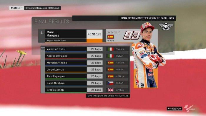 Klasemen MotoGP Setelah Marc Marquez Juara, 11 Pebalap Gagal Finish di MotoGP Catalunya