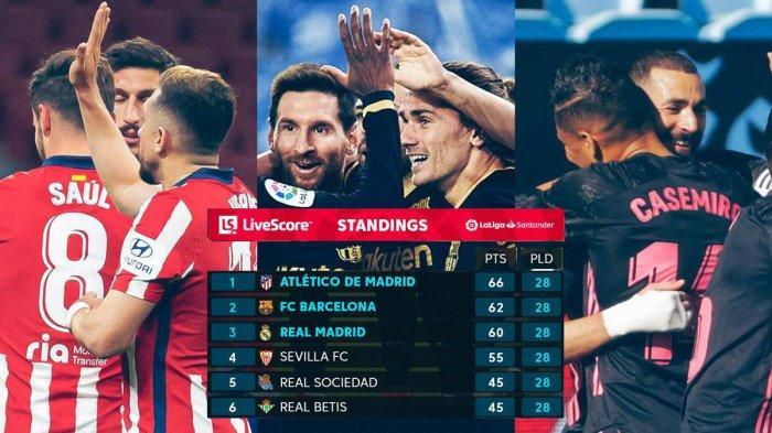 Hasil, Klasemen, Top Skor Liga Spanyol Setelah Barcelona Menang Atletico Menang, Lionel Messi 23 Gol