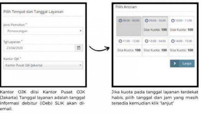 Pilih jenis informasi debitur dan tanggal antrian