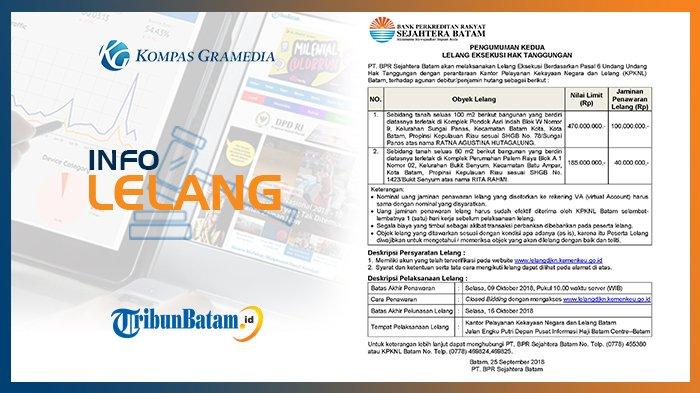 Informasi Pengumuman Lelang PT BPR Sejahtera Batam, 25 September 2018