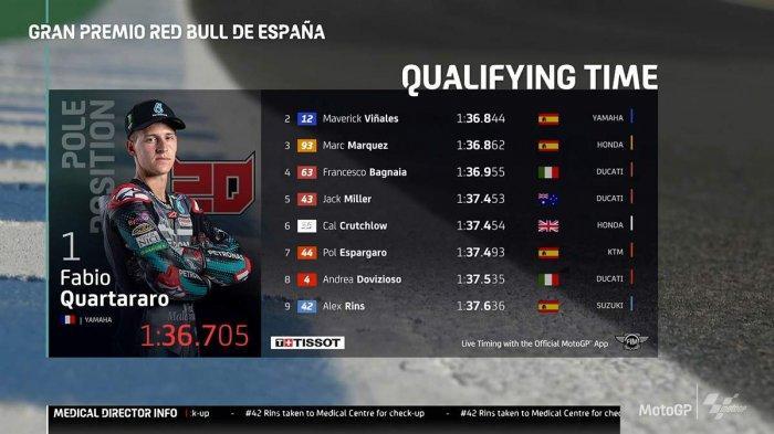 Hasil Kualifikasi MotoGP Spanyol, Fabio Quartararo Pole Position, Marc Marquez 3, Valentino Rossi 11