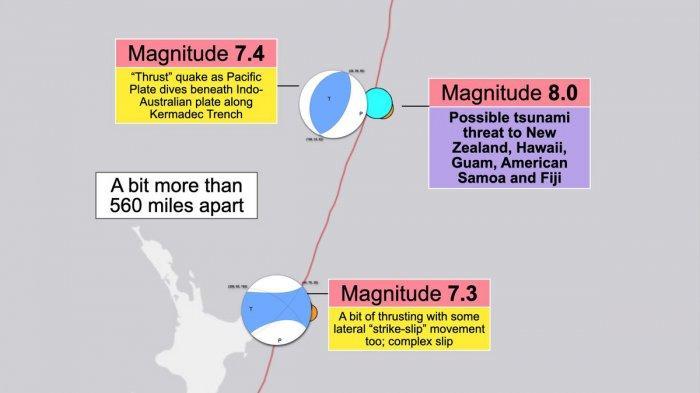 Gempa Mag 8,1 Guncang Kep Kermadec Picu Peringatan Tsunami di Selandia Baru Jumat Pagi