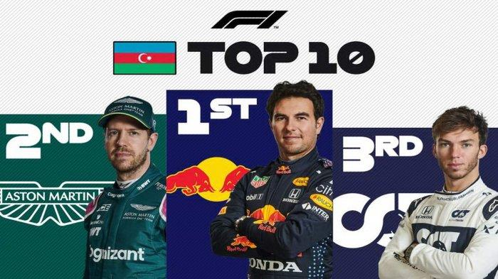 Hasil F1 GP Azerbaijan, Dramatis! Sergio Perez Juara, Max Verstappen Pecah Ban, Hamilton Finish 15