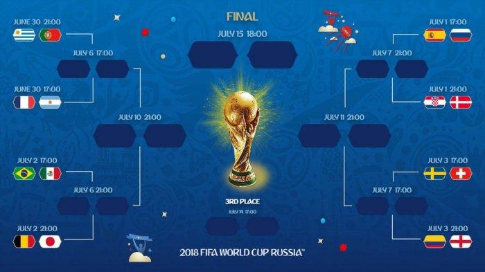 Jadwal Piala Dunia 2018 Minggu Malam Ini. Diawali Laga Spanyol vs Rusia Pukul 21.00 WIB