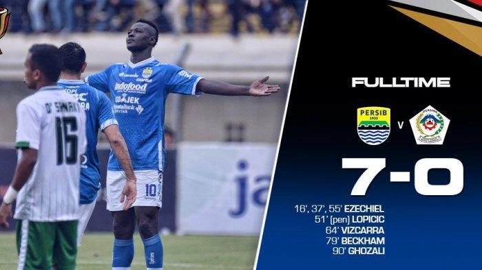 Persib Bandung Pesta 7 Gol, Kesan Pelatih Miljan Radovic, Pengaruh Bobotoh & Reaksi Pelatih Arema FC