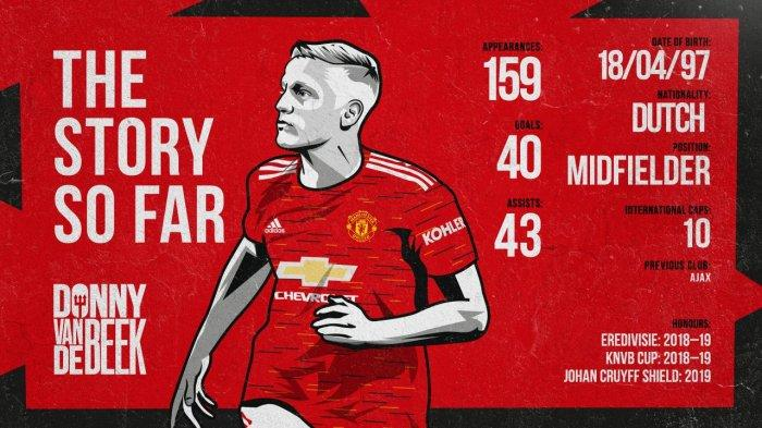 Jelang Manchester United vs Crystal Palace, Donny Van De Beek Tak Sabaran Ingin Debut