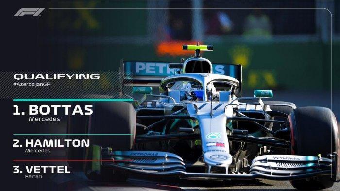 F1 GP AZERBAIJAN. Hasil Kualifikasi GP Azerbaijan Valtteri Bottas Pole Position, Hamilton2, Vettel 3