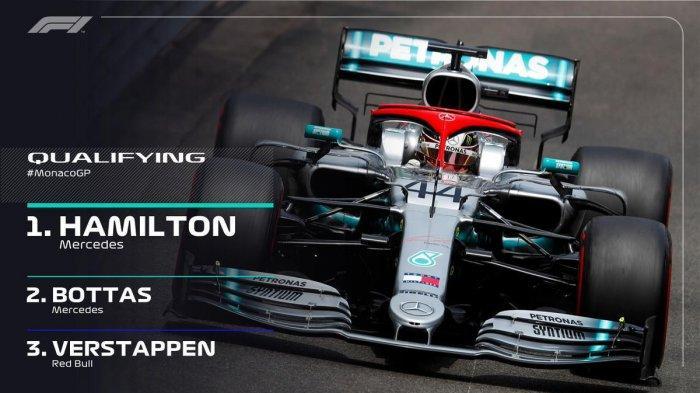 Hasil Kualifikasi F1 GP Monaco, Duo Mercedes Catat Waktu Tercepat, Lewis Hamilton Pole Position