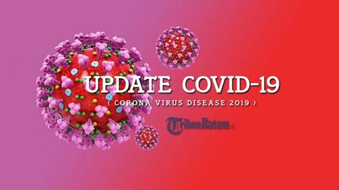 MELONJAK! Dalam Sehari Kasus Baru Covid-19 di Kepri Tambah 137 Kasus, Anambas dan Batam Terbanyak