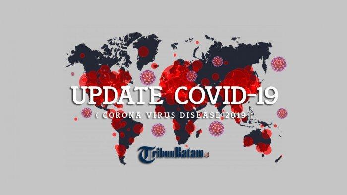 UPDATE Corona Dunia Jumat (16/10) Pagi, 39.157.923 Terinfeksi,  1.102.814 Meninggal Dunia
