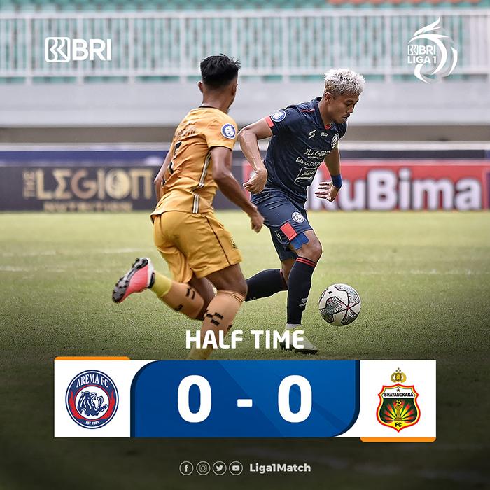 Hasil Arema FC vs Bhayangkara FC Pekan 2 BRI Liga 1 2021, Minggu (12/9/2021) skor Babak I adalah 0-0