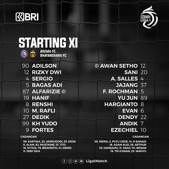 Susunan Pemain Arema FC vs Bhayangkara FC pada pekan 2 BRI Liga 1 2021-2022