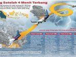 10-1-2021-pesawat-sriwijaya-air-jatuh-penumpang.jpg