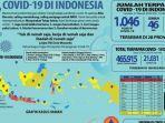 28032020_pasien-positif-corona-dan-sebarannya-di-indonesia.jpg