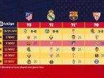 5-laga-terakhir-barcelona-atletico-madrid-real-madrid-dan-sevilla-di-liga-spanyol.jpg