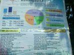 baliho-anggaran_20170721_165743.jpg