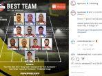 best-xi-pekan-1-liga-1-2020-wander-luiz-pemain-terbaik.jpg