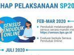 cara-dan-langkah-langkah-isi-data-sensus-penduduk-2020.jpg
