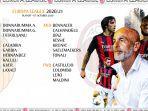 daftar-pemain-ac-milan-yang-dibawa-menghadapi-rio-ave-di-portugal.jpg