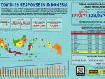 data-covid-19-indonesia-hingga-selasa-1-september-sore.jpg
