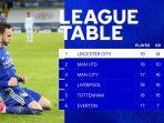 enam-klub-teratas-di-klasemen-liga-inggris-20202021-rabu-2012021.jpg