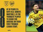gabriel-martinelli-pemain-18-tahun-pencetak-gol-termuda-arsenal.jpg