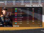 hasil-balapan-moto3-motogp-jerman-2021-pedro-acosta-juara.jpg