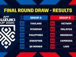 hasil-drawing-aff-suzuki-cup-2020-piala-aff-2020-aff-cup-2020.jpg