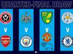 hasil-drawing-babak-perempat-final-piala-fa-cup-2019-2020.jpg