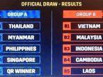 hasil-drawing-piala-aff-2020-indonesia-vietnam-malaysia-satu-grup.jpg