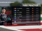 hasil-free-practice-1-motogp-catalunya-catalangp-fp1.jpg