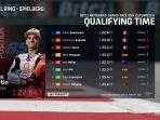 hasil-kualfikasi-moto-gp-austria-2021-jorge-martin-pole-position.jpg