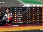 hasil-kualifikasi-motogp-jerman-2021-posisi-1-10-besar.jpg