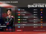 hasil-kualifikasi-motogp-portugal-2021-pebalap-yamaha-fabio-quartararo-raih-pole-position.jpg