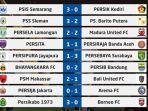 hasil-lengkap-pekan-7-bri-liga-1-2021-2022.jpg