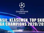 hasil-liga-champions-klasemen-liga-champions-top-skor-liga-champions-2020-2021.jpg