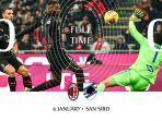 hasil-liga-italia-ac-milan-vs-sampdoria.jpg