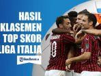 hasil-liga-italia-klasemen-liga-italia-top-skor-liga-italia-serie-a-standing-serie-a-table.jpg